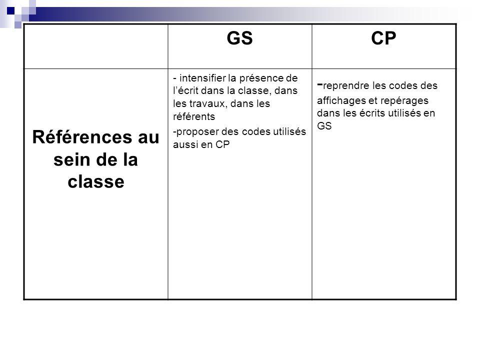 GSCP Références au sein de la classe - intensifier la présence de lécrit dans la classe, dans les travaux, dans les référents -proposer des codes util
