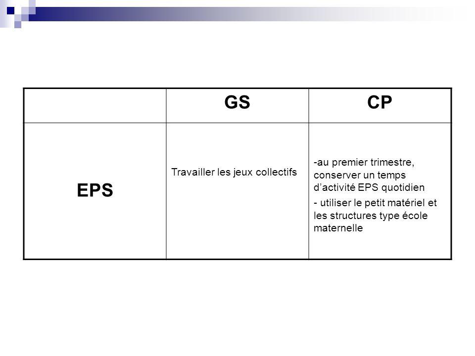 GSCP EPS Travailler les jeux collectifs -au premier trimestre, conserver un temps dactivité EPS quotidien - utiliser le petit matériel et les structur