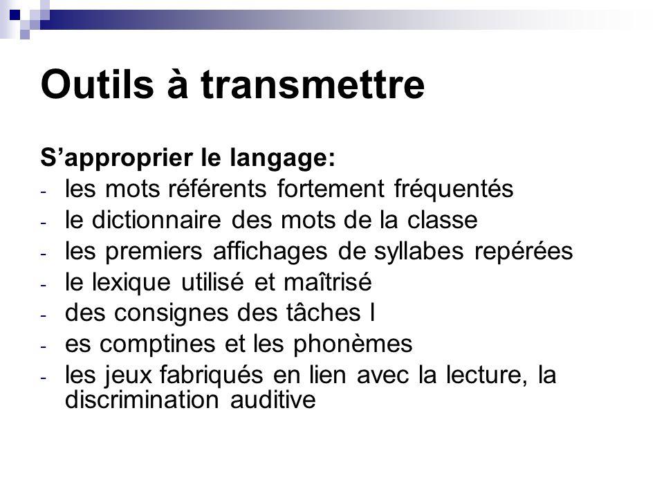 Outils à transmettre Sapproprier le langage: - les mots référents fortement fréquentés - le dictionnaire des mots de la classe - les premiers affichag