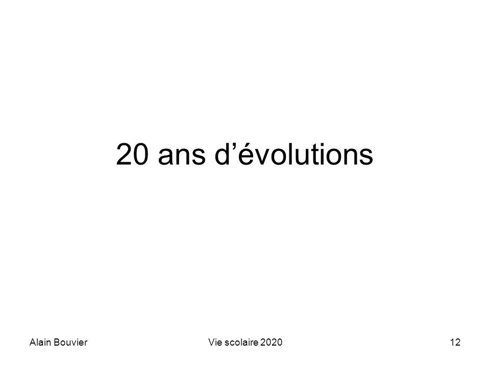 Alain BouvierVie scolaire 202012 20 ans dévolutions