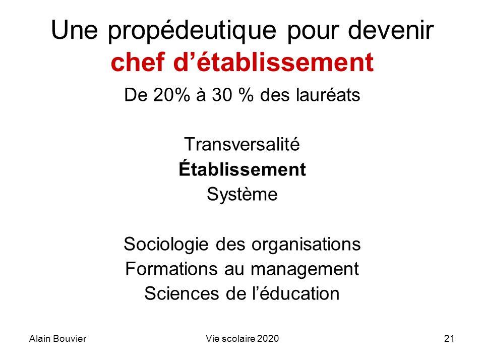 Alain BouvierVie scolaire 202021 Une propédeutique pour devenir chef détablissement De 20% à 30 % des lauréats Transversalité Établissement Système So