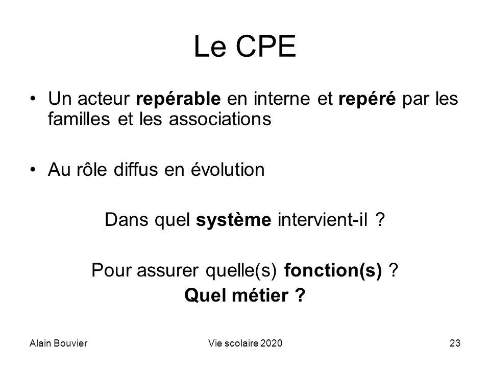 Alain BouvierVie scolaire 202023 Le CPE Un acteur repérable en interne et repéré par les familles et les associations Au rôle diffus en évolution Dans