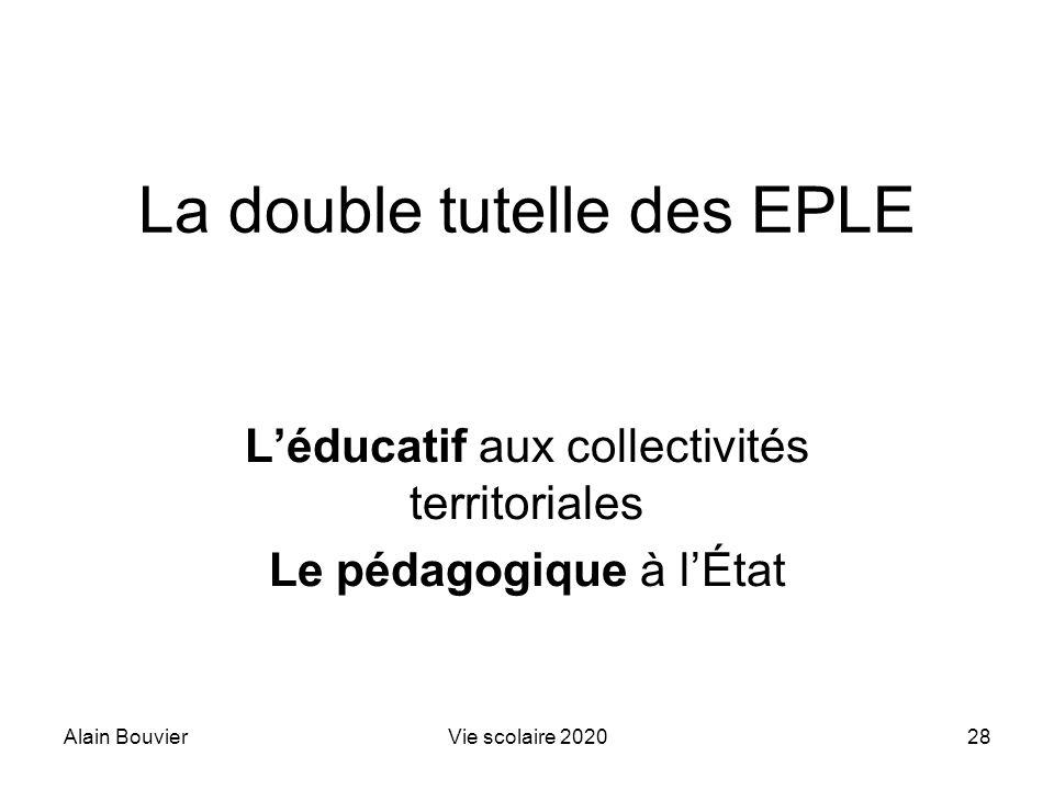 Alain BouvierVie scolaire 202028 La double tutelle des EPLE Léducatif aux collectivités territoriales Le pédagogique à lÉtat