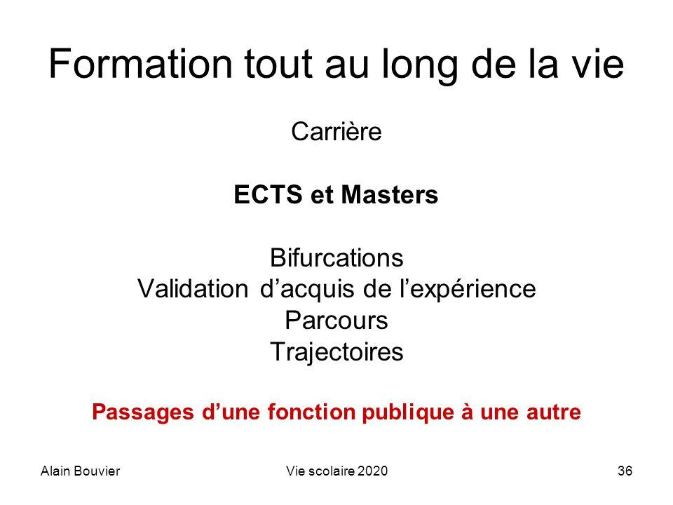 Alain BouvierVie scolaire 202036 Formation tout au long de la vie Carrière ECTS et Masters Bifurcations Validation dacquis de lexpérience Parcours Tra