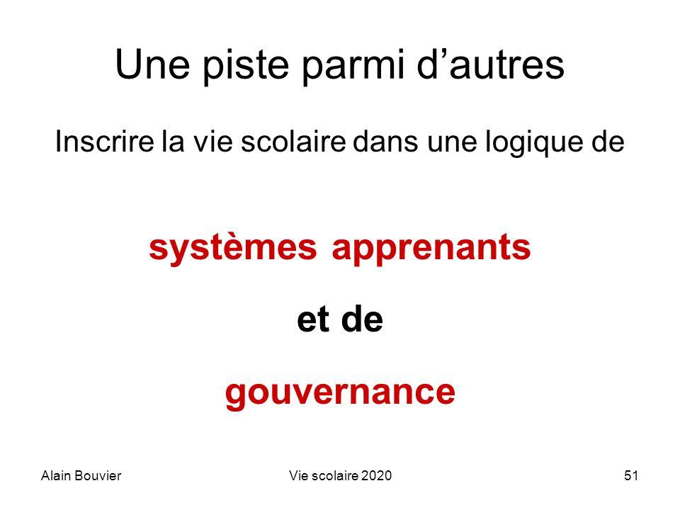 Alain BouvierVie scolaire 202051 Une piste parmi dautres Inscrire la vie scolaire dans une logique de systèmes apprenants et de gouvernance