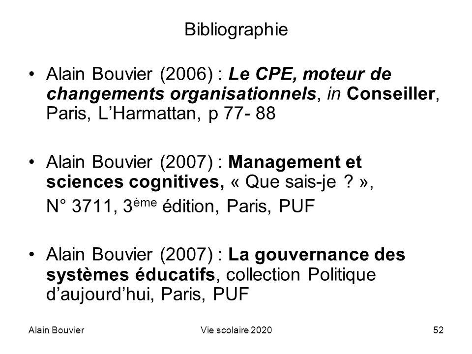 Alain BouvierVie scolaire 202052 Bibliographie Alain Bouvier (2006) : Le CPE, moteur de changements organisationnels, in Conseiller, Paris, LHarmattan