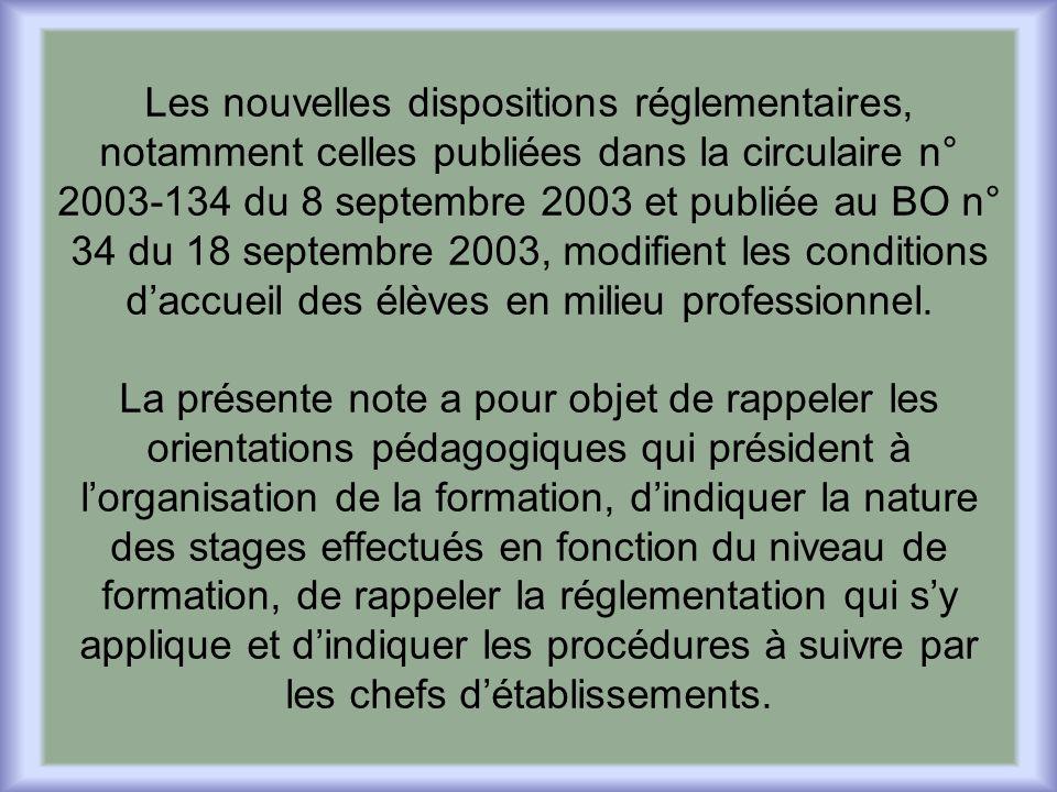 Les nouvelles dispositions réglementaires, notamment celles publiées dans la circulaire n° 2003-134 du 8 septembre 2003 et publiée au BO n° 34 du 18 septembre 2003, modifient les conditions daccueil des élèves en milieu professionnel.