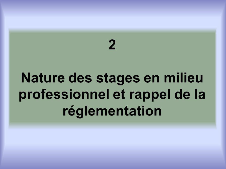 2 Nature des stages en milieu professionnel et rappel de la réglementation