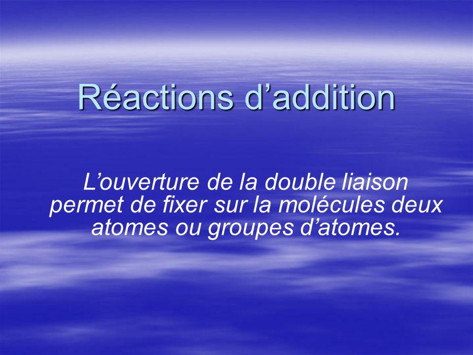 Réactions daddition Louverture de la double liaison permet de fixer sur la molécules deux atomes ou groupes datomes.