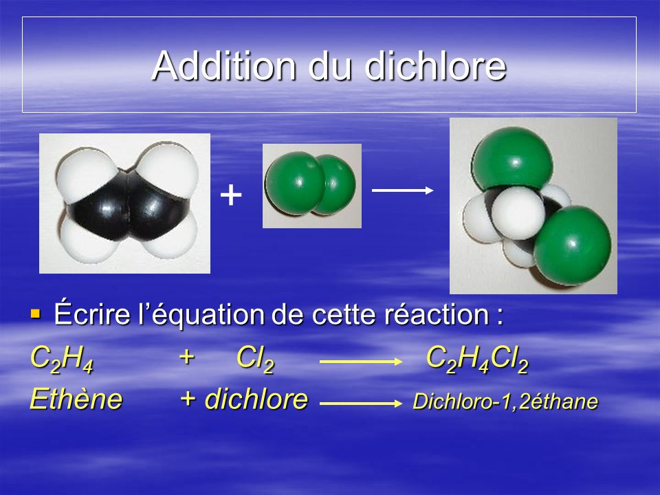 Addition du dichlore + Écrire léquation de cette réaction : Écrire léquation de cette réaction : C 2 H 4 + Cl 2 C 2 H 4 Cl 2 Ethène + dichlore Dichloro-1,2éthane