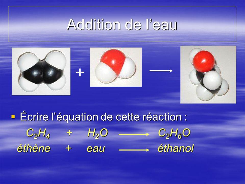 Addition de leau + Écrire léquation de cette réaction : Écrire léquation de cette réaction : C 2 H 4 + H 2 OC 2 H 6 O C 2 H 4 + H 2 OC 2 H 6 O éthène + eau éthanol éthène + eau éthanol