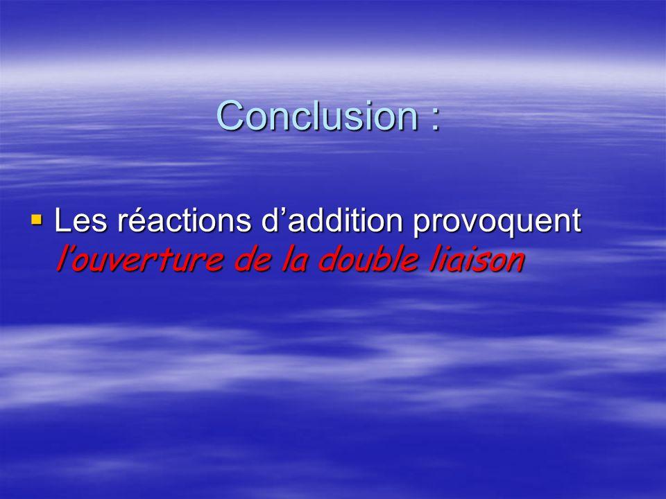 Conclusion : Les réactions daddition provoquent louverture de la double liaison Les réactions daddition provoquent louverture de la double liaison