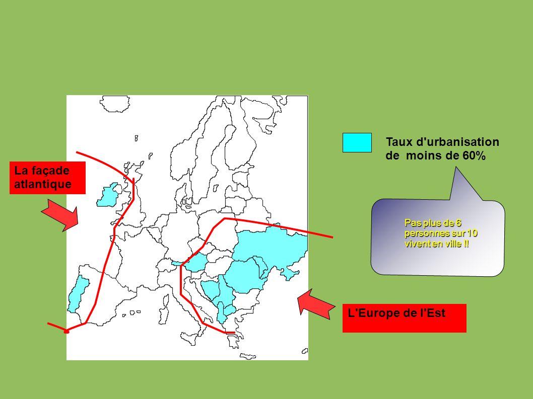 Taux d'urbanisation de moins de 60% La façade atlantique L'Europe de l'Est Pas plus de 6 personnes sur 10 vivent en ville !!