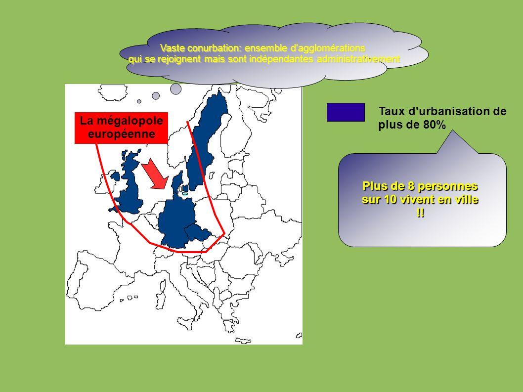 Taux d'urbanisation de plus de 80% La mégalopole européenne Vaste conurbation: ensemble d'agglomérations qui se rejoignent mais sont indépendantes adm