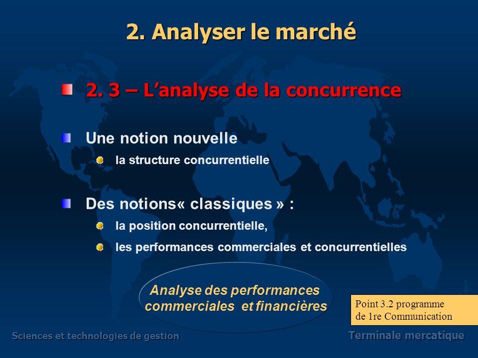 Sciences et technologies de gestion Terminale mercatique 2.2 – Lanalyse de la demande Une notion « classique » la demande Une notion « à préciser » la