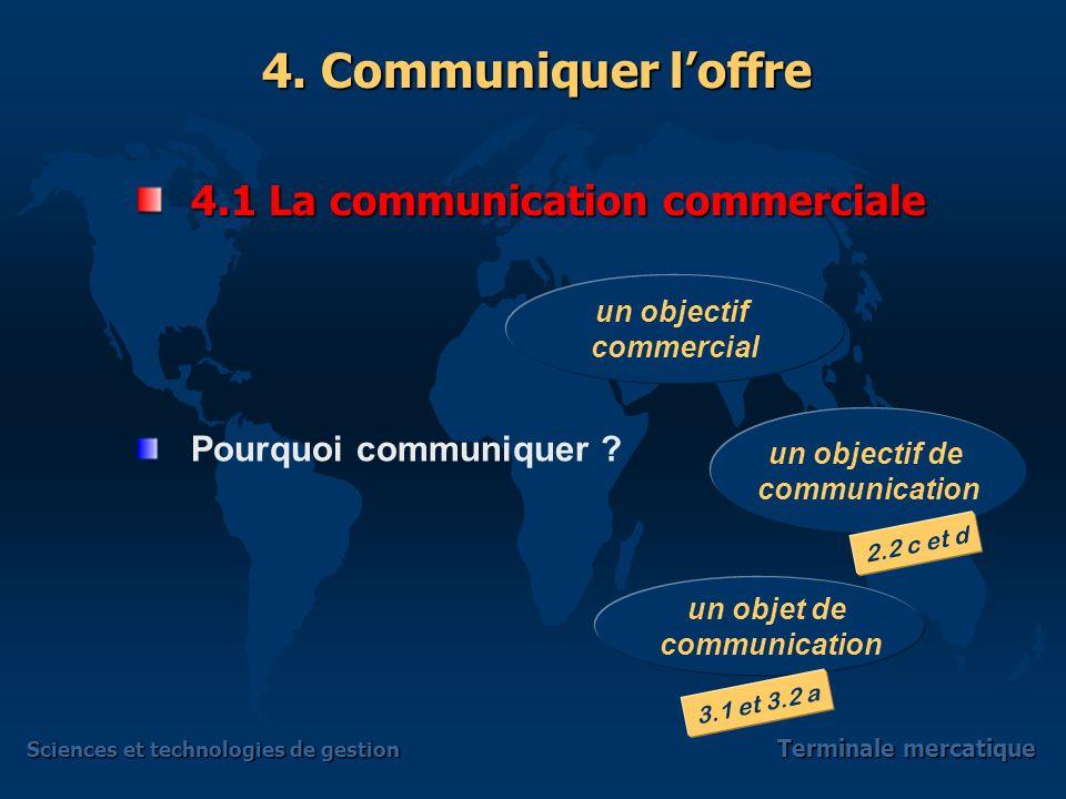 Sciences et technologies de gestion Terminale mercatique Une démarche en trois temps Pourquoi communiquer ? 4.1. La communication commerciale Comment