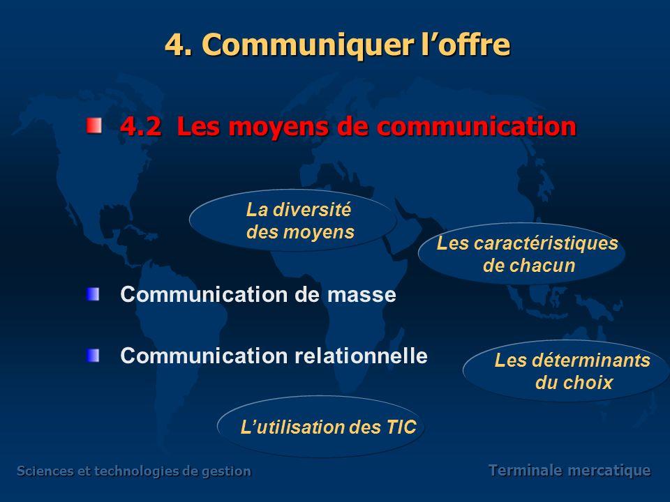 Sciences et technologies de gestion Terminale mercatique 4.1 La communication commerciale Pourquoi communiquer ? 4. Communiquer loffre un objectif com