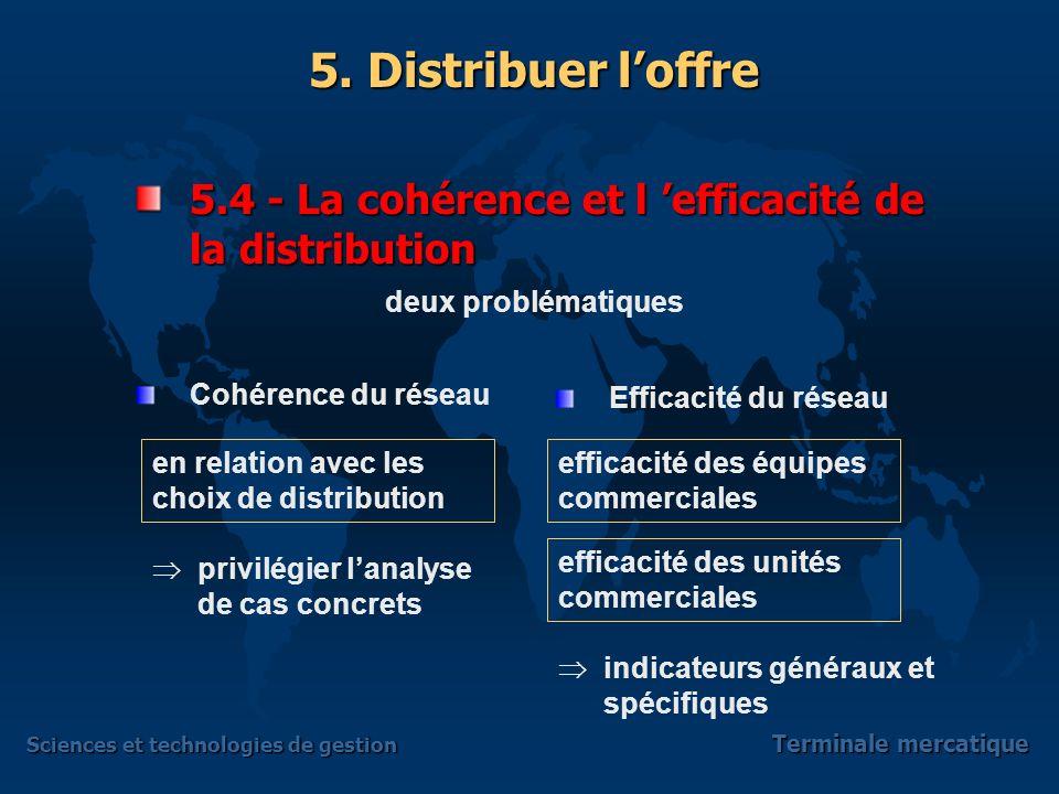 Sciences et technologies de gestion Terminale mercatique 5.3 - Le réseau de distribution 5. Distribuer loffre Quel réseau choisir Les relations produc