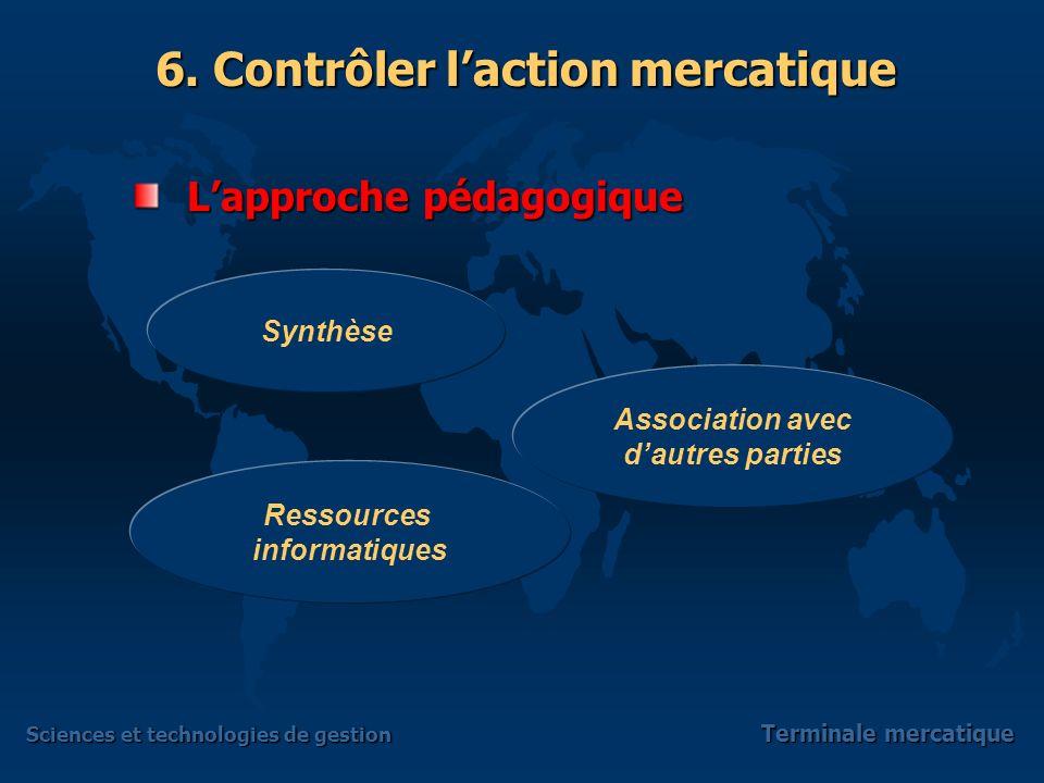 Sciences et technologies de gestion Terminale mercatique La cohérence, plusieurs niveaux à prendre en compte 6. Contrôler laction mercatique Chaque va