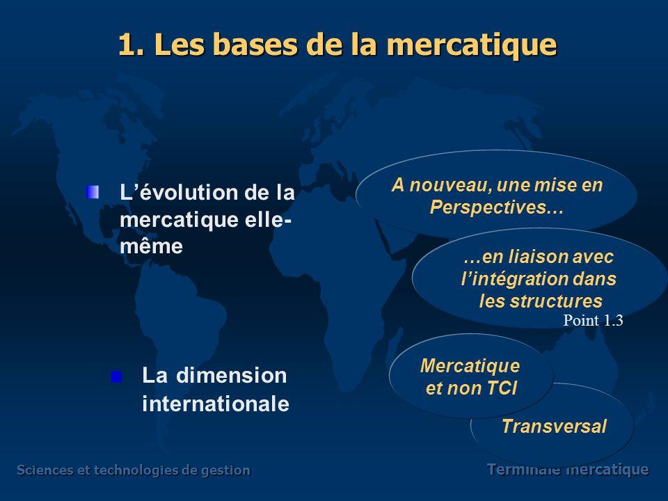 Sciences et technologies de gestion Terminale mercatique Lévolution de la mercatique elle- même La dimension internationale A nouveau, une mise en Perspectives… …en liaison avec lintégration dans les structures Transversal Mercatique et non TCI 1.