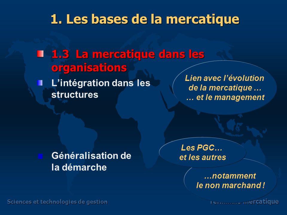Sciences et technologies de gestion Terminale mercatique 1.3 La mercatique dans les organisations Lintégration dans les structures Généralisation de la démarche Lien avec lévolution de la mercatique … … et le management …notamment le non marchand .