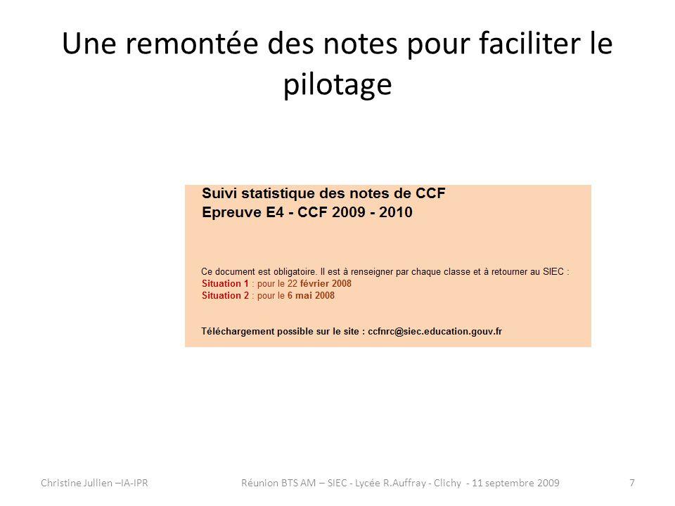 Une remontée des notes pour faciliter le pilotage Christine Jullien –IA-IPR7Réunion BTS AM – SIEC - Lycée R.Auffray - Clichy - 11 septembre 2009