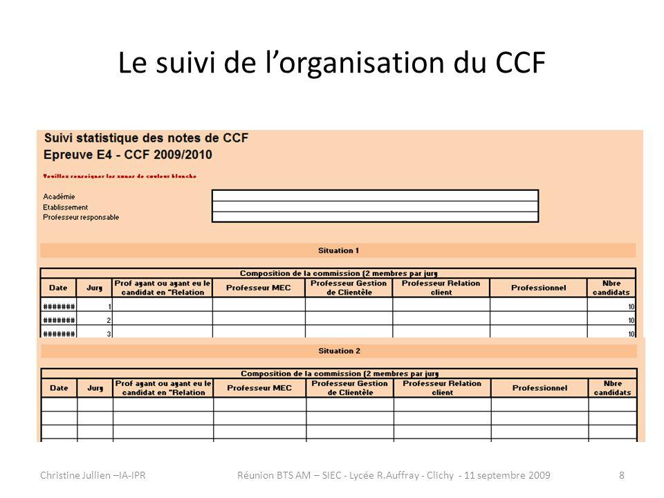 Le suivi de lorganisation du CCF Christine Jullien –IA-IPR8Réunion BTS AM – SIEC - Lycée R.Auffray - Clichy - 11 septembre 2009
