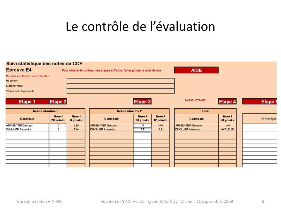 Le contrôle de lévaluation Christine Jullien –IA-IPR9Réunion BTS AM – SIEC - Lycée R.Auffray - Clichy - 11 septembre 2009