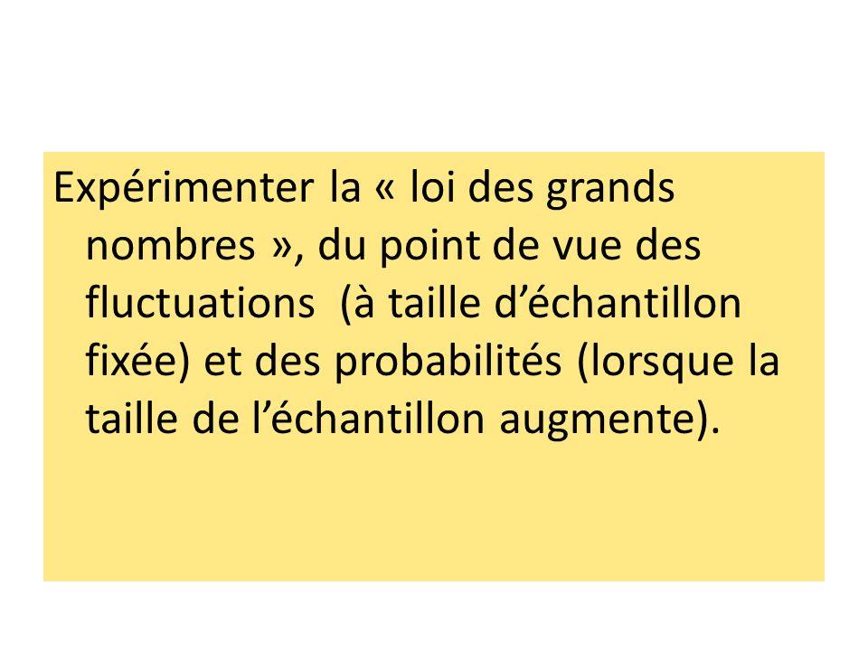 Expérimenter la « loi des grands nombres », du point de vue des fluctuations (à taille déchantillon fixée) et des probabilités (lorsque la taille de l