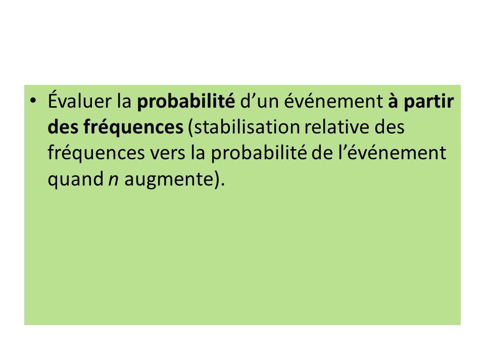 Évaluer la probabilité dun événement à partir des fréquences (stabilisation relative des fréquences vers la probabilité de lévénement quand n augmente
