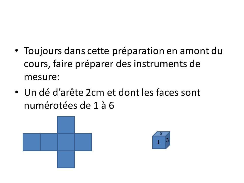 Toujours dans cette préparation en amont du cours, faire préparer des instruments de mesure: Un dé darête 2cm et dont les faces sont numérotées de 1 à