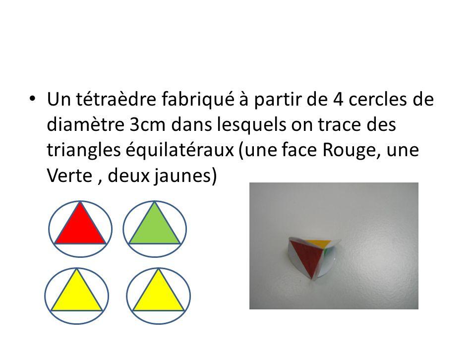 Un tétraèdre fabriqué à partir de 4 cercles de diamètre 3cm dans lesquels on trace des triangles équilatéraux (une face Rouge, une Verte, deux jaunes)