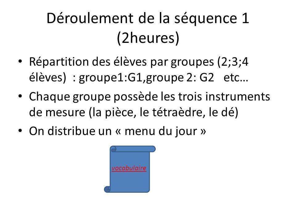 Déroulement de la séquence 1 (2heures) Répartition des élèves par groupes (2;3;4 élèves) : groupe1:G1,groupe 2: G2 etc… Chaque groupe possède les troi
