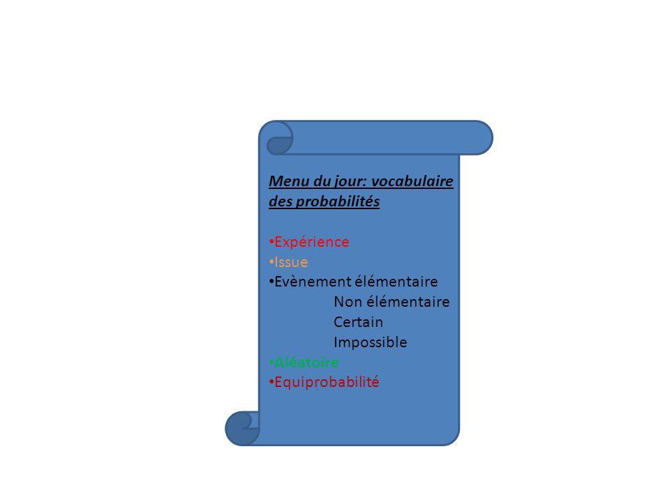 Menu du jour: vocabulaire des probabilités Expérience Issue Evènement élémentaire Non élémentaire Certain Impossible Aléatoire Equiprobabilité