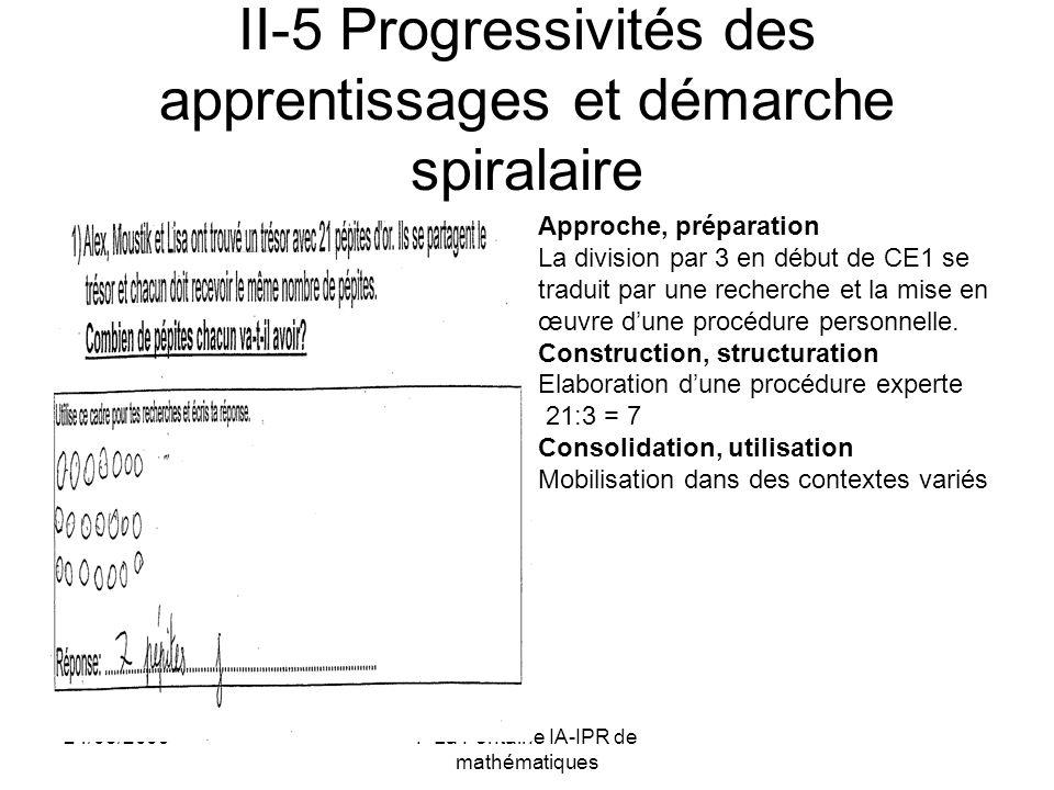 24/03/2009F La Fontaine IA-IPR de mathématiques II-5 Progressivités des apprentissages et démarche spiralaire Approche, préparation La division par 3