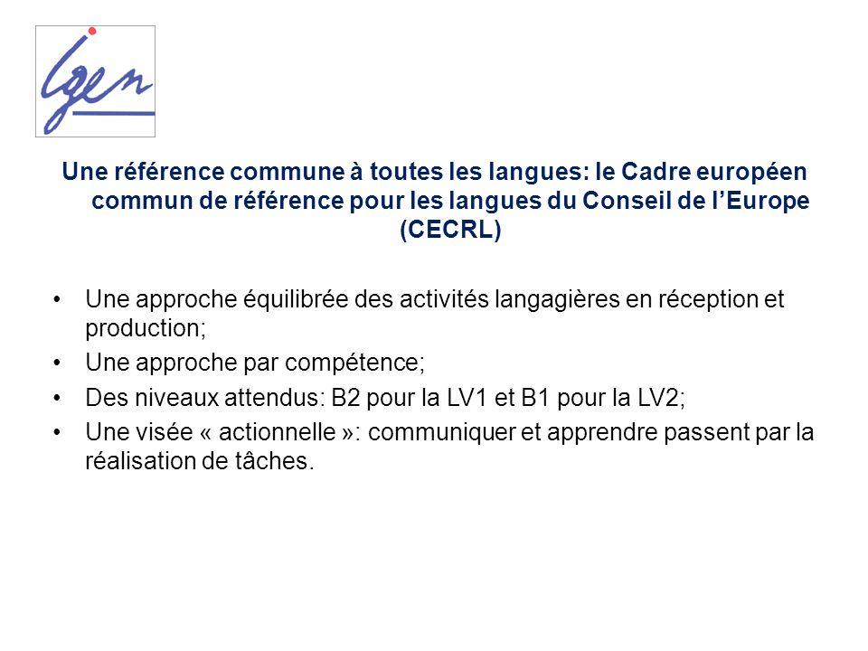 Une référence commune à toutes les langues: le Cadre européen commun de référence pour les langues du Conseil de lEurope (CECRL) Une approche équilibr