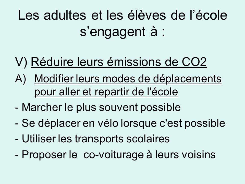 Les adultes et les élèves de lécole sengagent à : V) Réduire leurs émissions de CO2 A)Modifier leurs modes de déplacements pour aller et repartir de l école - Marcher le plus souvent possible - Se déplacer en vélo lorsque c est possible - Utiliser les transports scolaires - Proposer le co-voiturage à leurs voisins