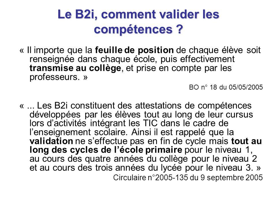 La feuille de position B2i.education http://www.b2i.education.fr/doc/evaluer.php EducNet http://www.educnet.educ ation.fr/formation/certific ations/b2i Eduscol http://eduscol.education.