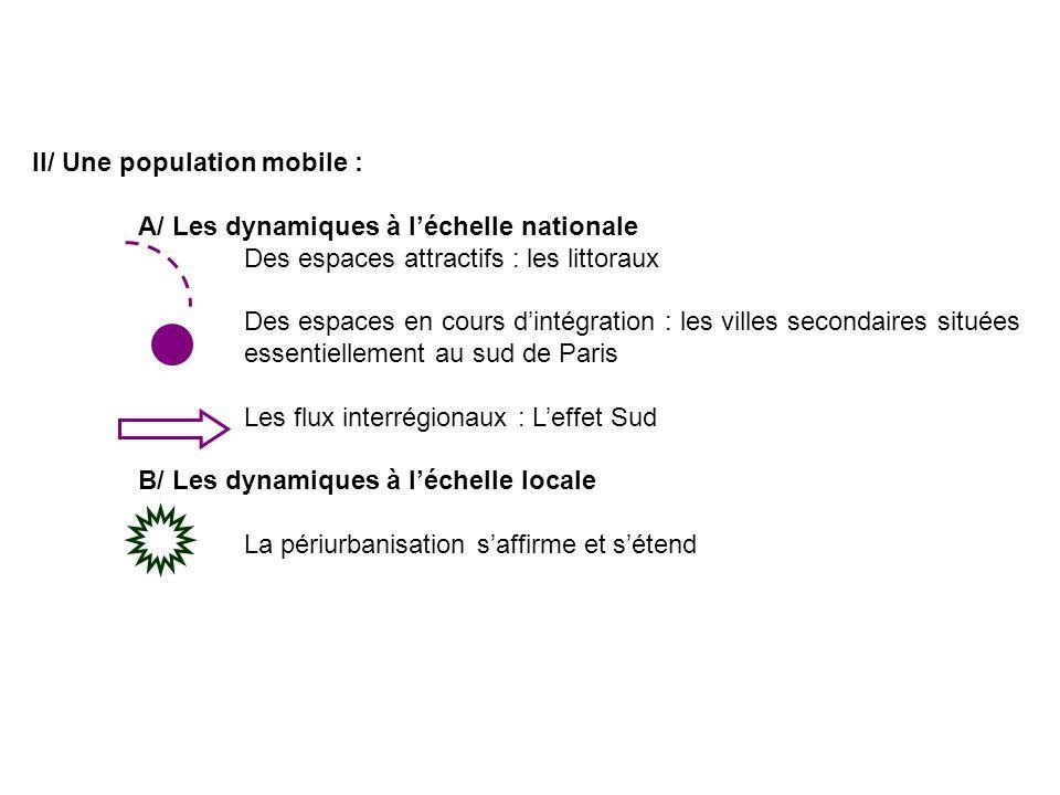 II/ Une population mobile : A/ Les dynamiques à léchelle nationale Des espaces attractifs : les littoraux Des espaces en cours dintégration : les vill