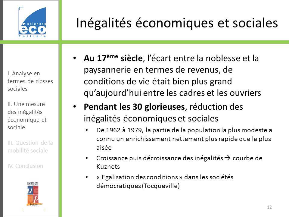Inégalités économiques et sociales Au 17 ème siècle, lécart entre la noblesse et la paysannerie en termes de revenus, de conditions de vie était bien