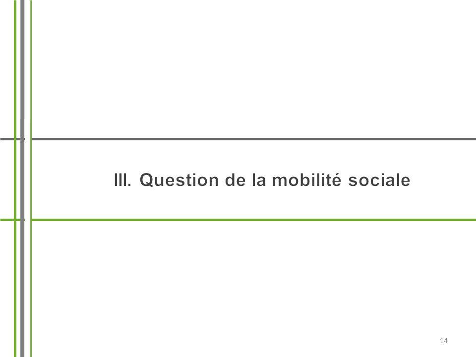 Mobilité sociale Outil et tendance Les tables de mobilité – Tables de recrutement: que faisaient les pères de ces agriculteurs.