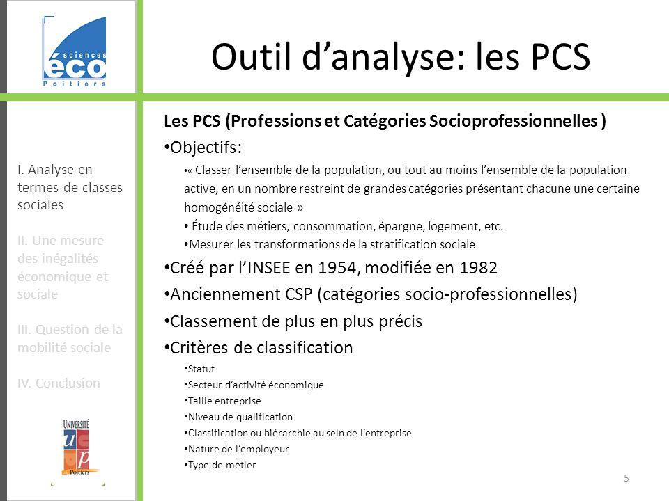 Outil danalyse: les PCS Les PCS (Professions et Catégories Socioprofessionnelles ) Objectifs: « Classer lensemble de la population, ou tout au moins l