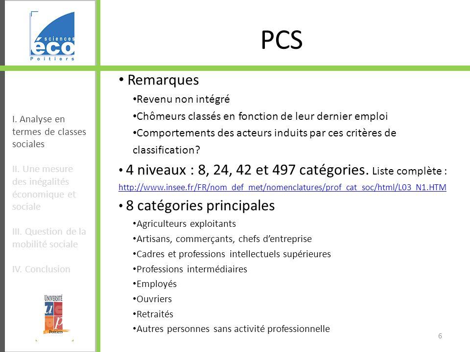PCS Remarques Revenu non intégré Chômeurs classés en fonction de leur dernier emploi Comportements des acteurs induits par ces critères de classificat