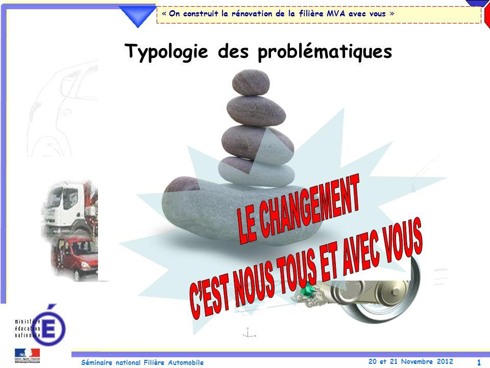 1 Séminaire national Filière Automobile 20 et 21 Novembre 2012 « On construit la rénovation de la filière MVA avec vous » Typologie des problématiques
