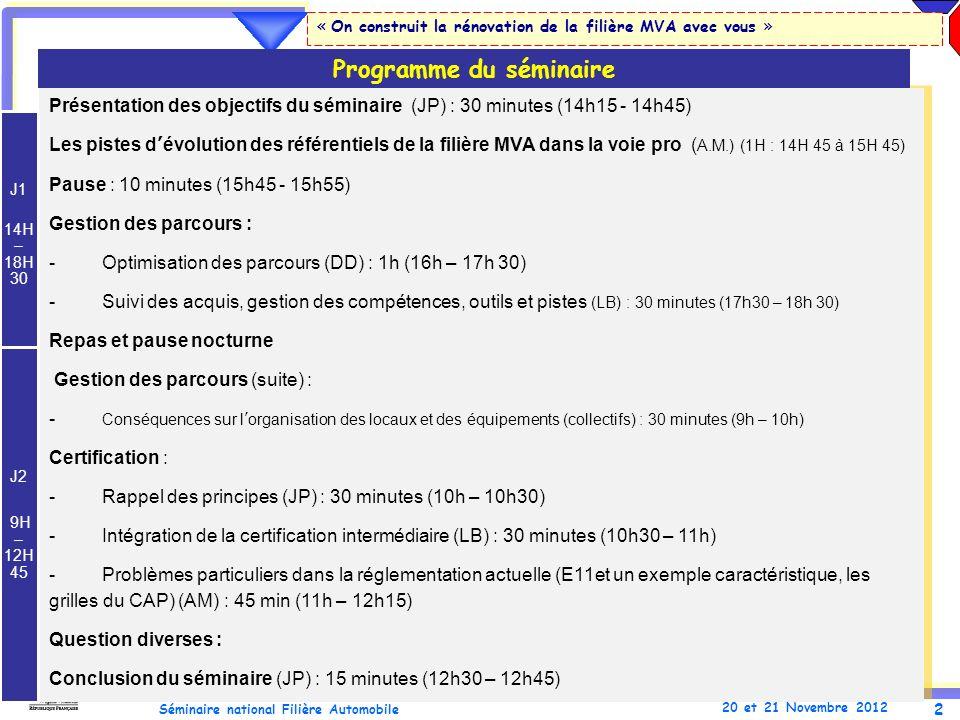 2 Séminaire national Filière Automobile 20 et 21 Novembre 2012 « On construit la rénovation de la filière MVA avec vous » Présentation des objectifs d
