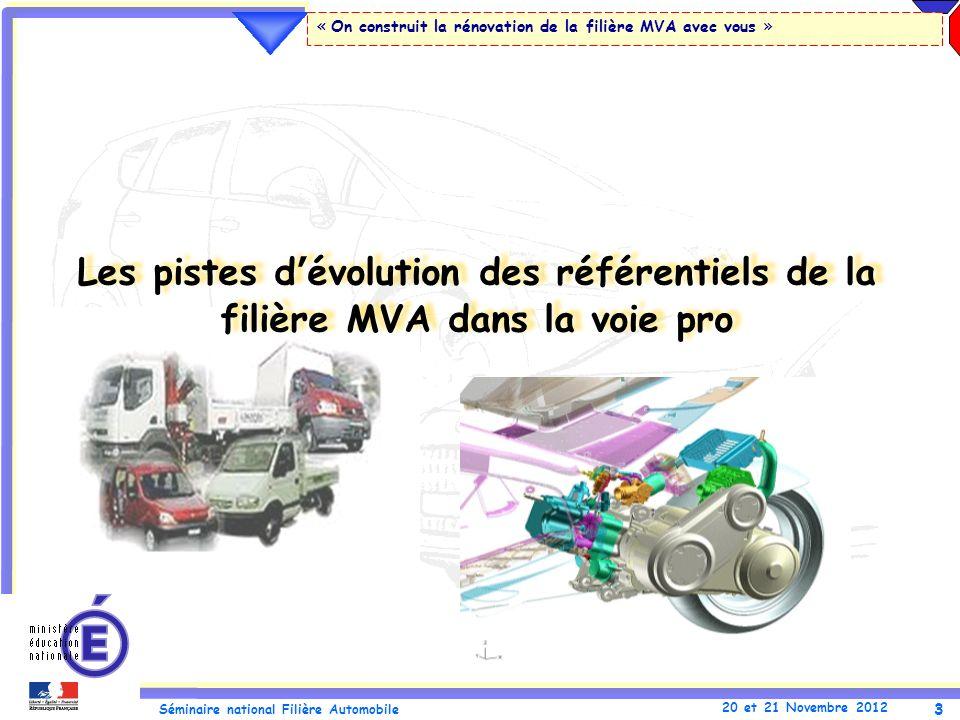 3 Séminaire national Filière Automobile 20 et 21 Novembre 2012 « On construit la rénovation de la filière MVA avec vous » Les pistes dévolution des ré