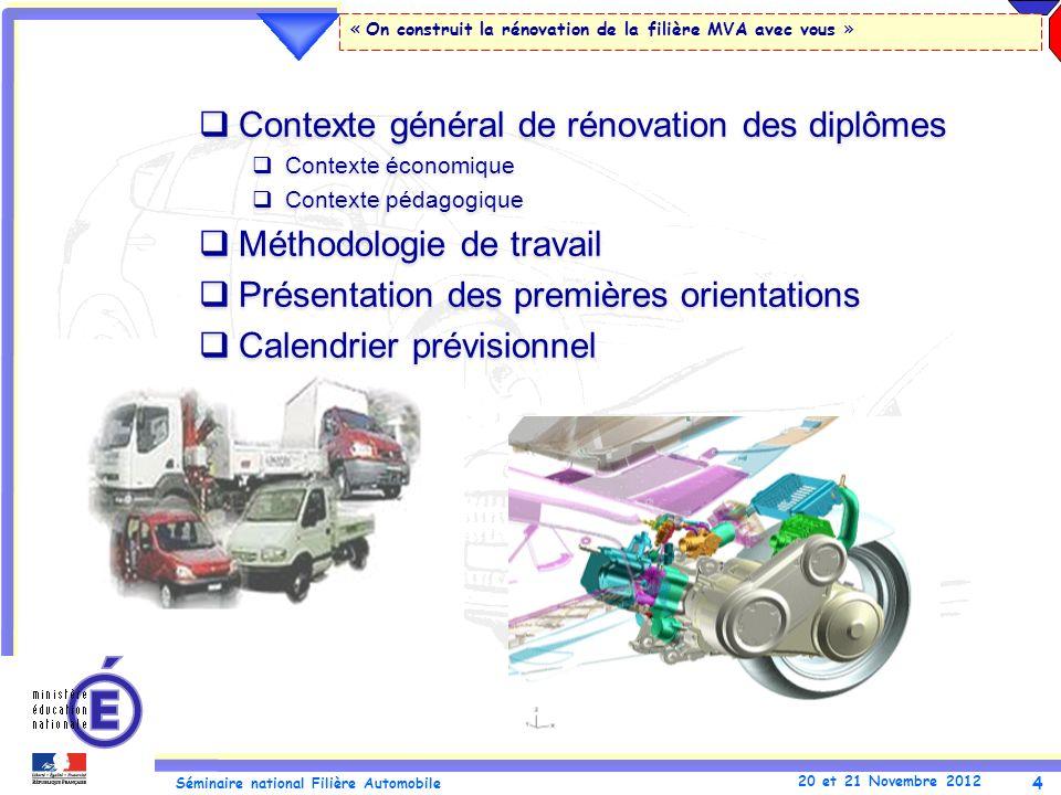 4 Séminaire national Filière Automobile 20 et 21 Novembre 2012 « On construit la rénovation de la filière MVA avec vous » Contexte général de rénovati