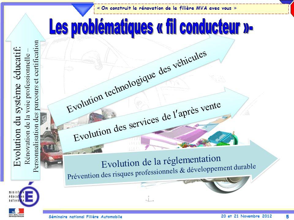 5 Séminaire national Filière Automobile 20 et 21 Novembre 2012 « On construit la rénovation de la filière MVA avec vous » Evolution technologique des