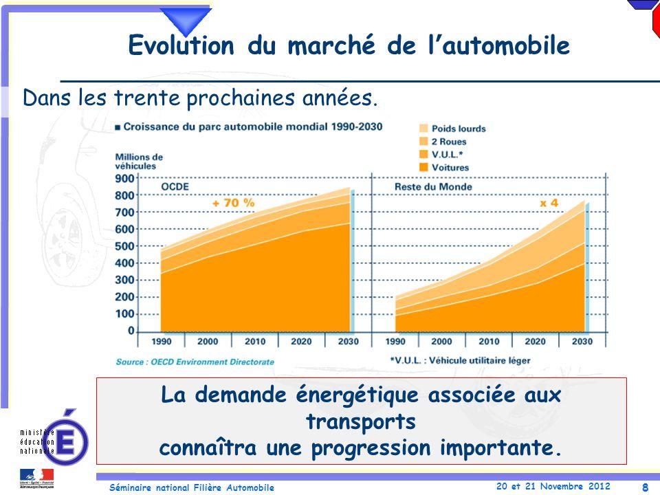 8 Séminaire national Filière Automobile 20 et 21 Novembre 2012 Evolution du marché de lautomobile Dans les trente prochaines années. La demande énergé