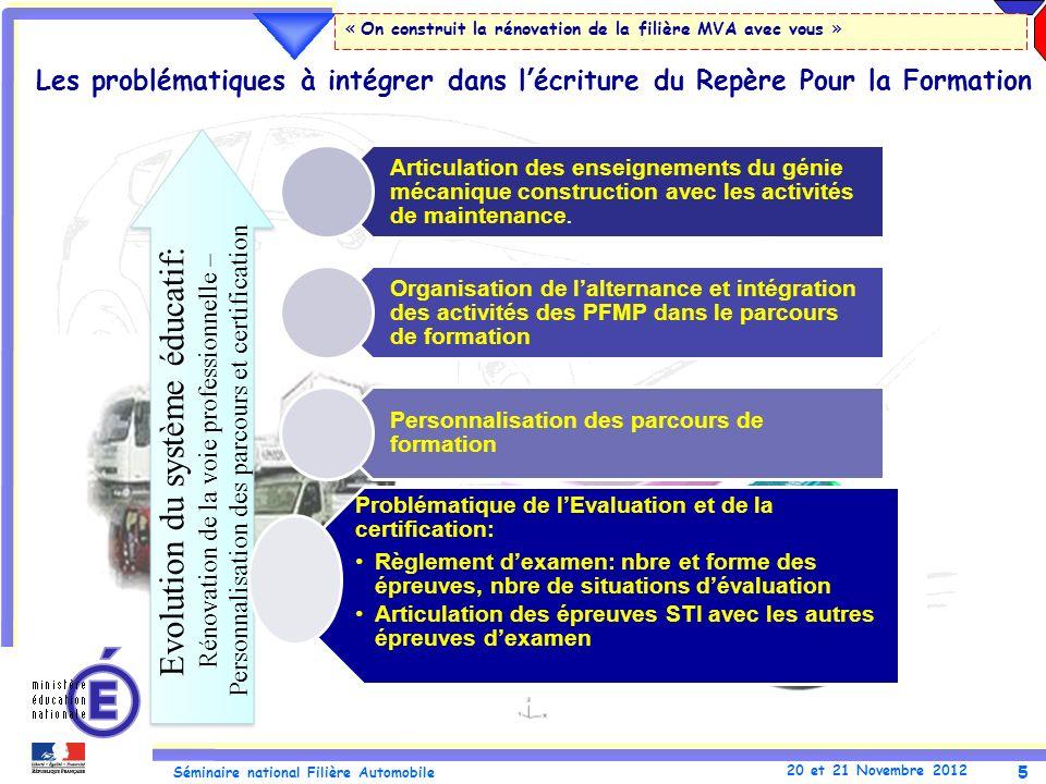 5 Séminaire national Filière Automobile 20 et 21 Novembre 2012 « On construit la rénovation de la filière MVA avec vous » Evolution du système éducati